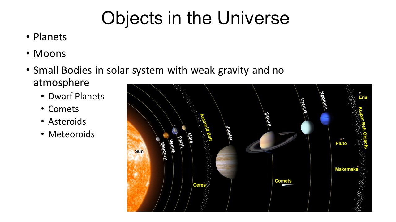 Objects in the Universe Planets Moons Small Bodies in solar system with weak gravity and no atmosphere Dwarf Planets Comets Asteroids Meteoroids