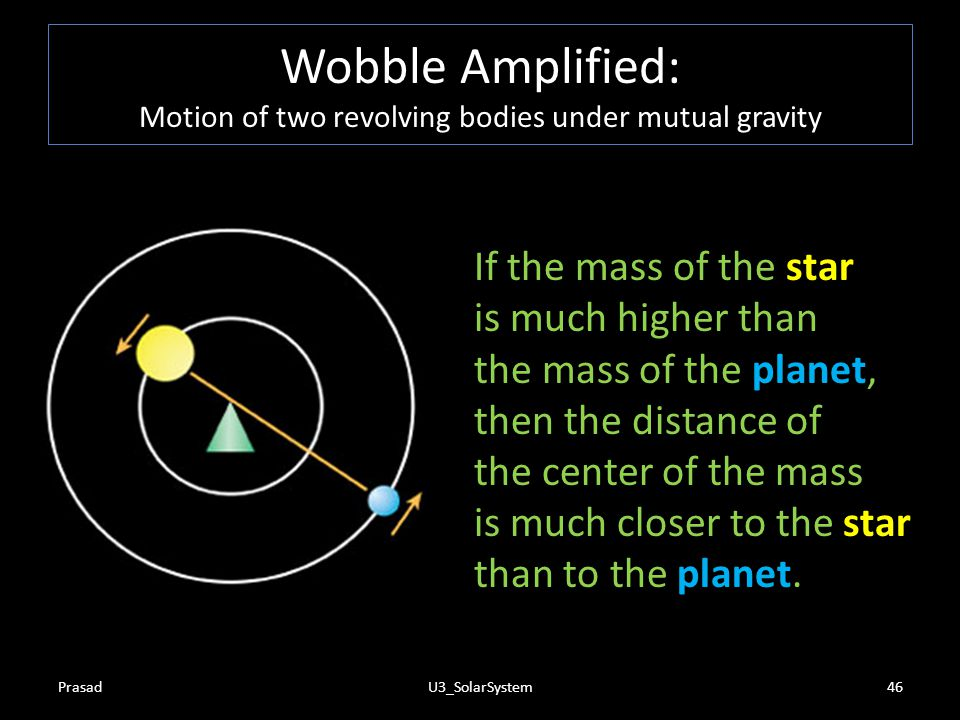 "Two ways of Discovering Planets of other stars Observe a slight ""wobble"" of the star due to gravitational effects of the planet. Observe variation in"