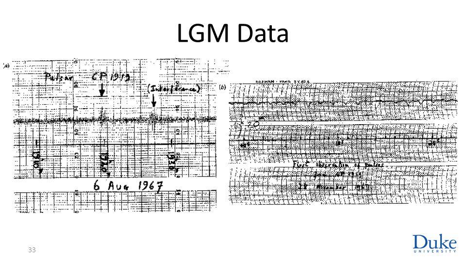 LGM Data 33