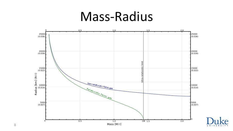 Mass-Radius 8