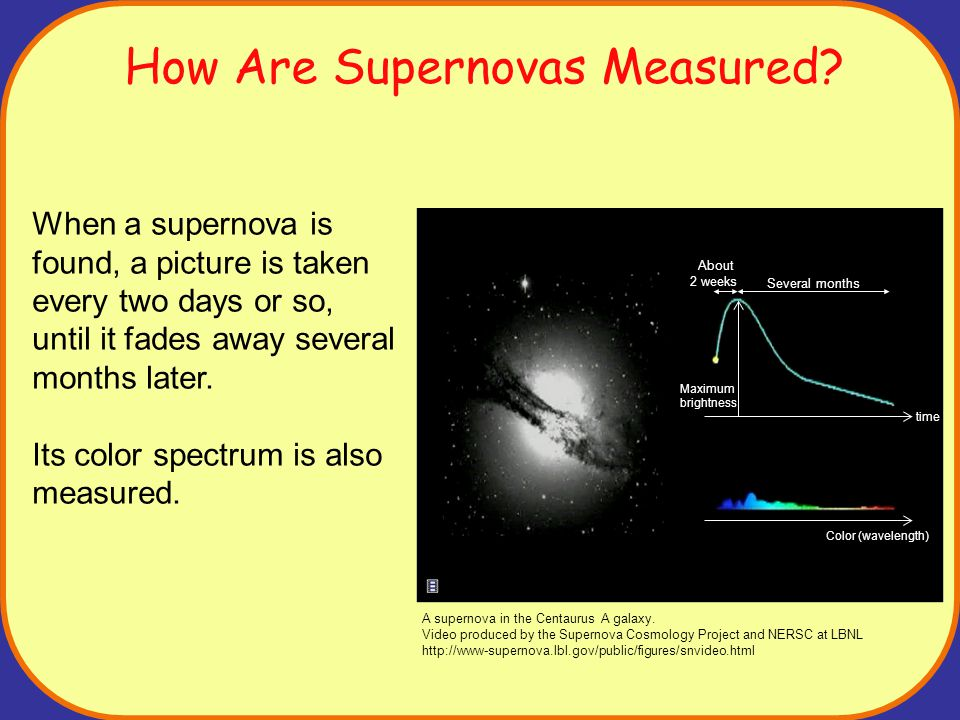 A supernova in the Centaurus A galaxy. Video produced by the Supernova Cosmology Project and NERSC at LBNL http://www-supernova.lbl.gov/public/figures