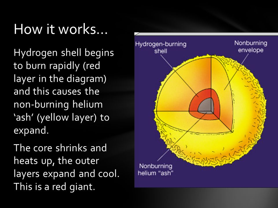 How long and how hot the star burns is determined by the star's mass but… Eventually, stars begin to run out of their fuel hydrogen.