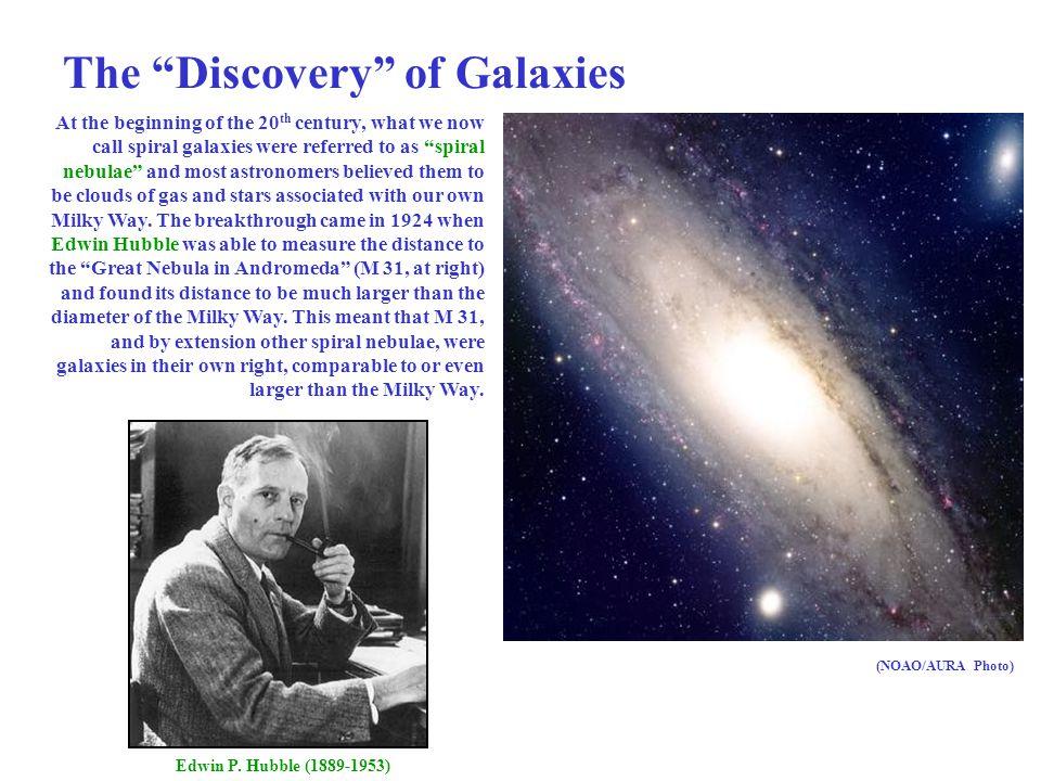 Types of Galaxies I.