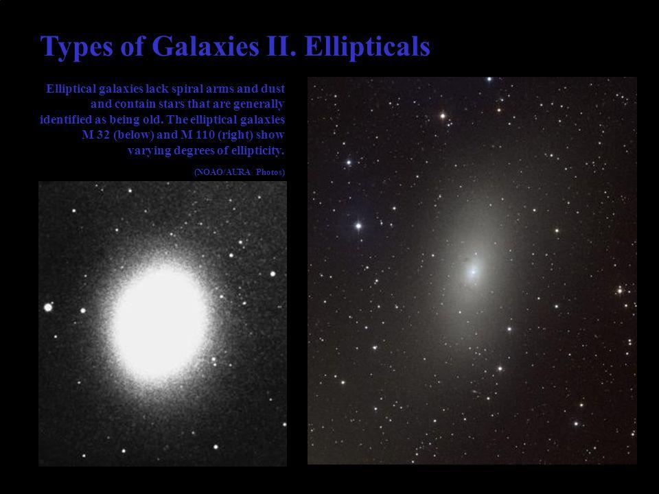 Types of Galaxies III.