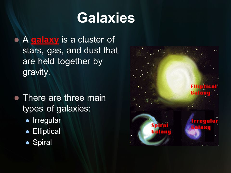 Types of Galaxies – Irregular… Some galaxies do not have definable, regular shapes and are known as irregular galaxies.