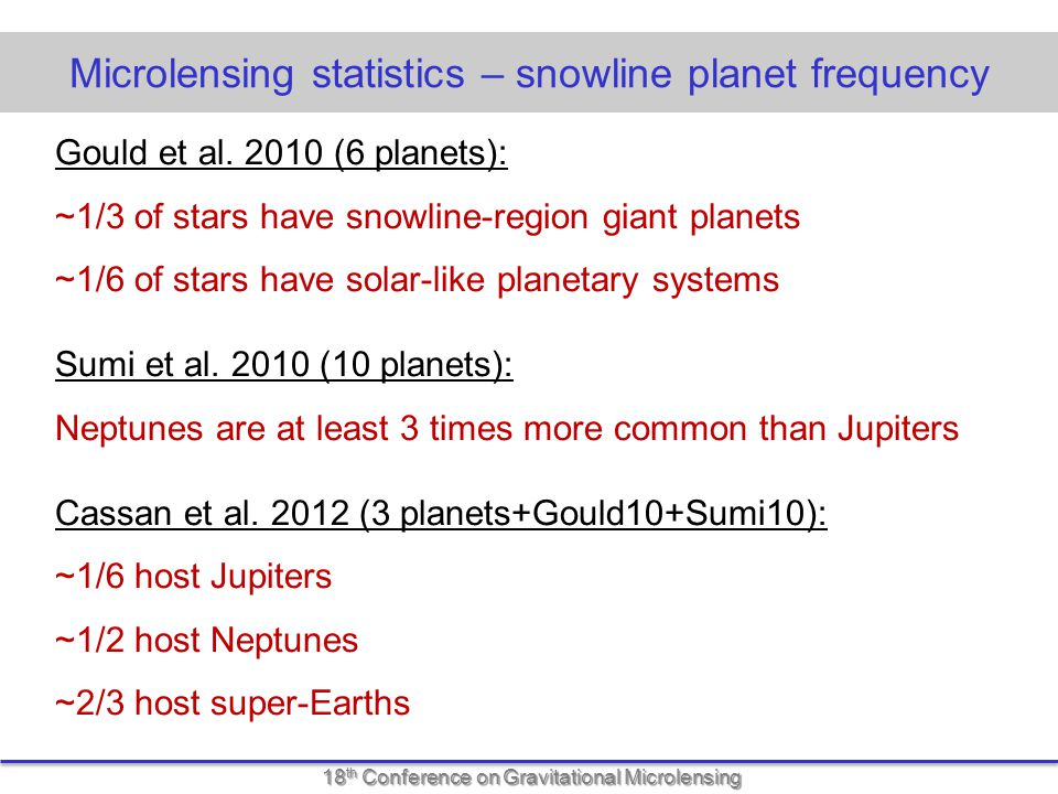 18 th Conference on Gravitational Microlensing Microlensing statistics – snowline planet frequency Gould et al.
