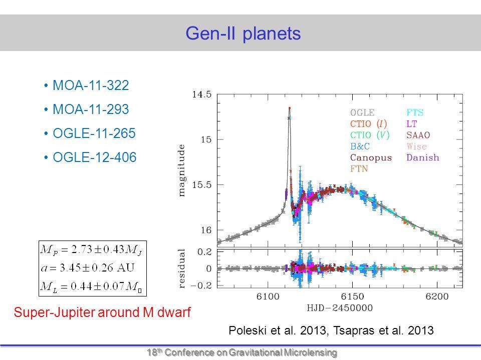 18 th Conference on Gravitational Microlensing Gen-II planets MOA-11-322 MOA-11-293 OGLE-11-265 OGLE-12-406 Poleski et al.