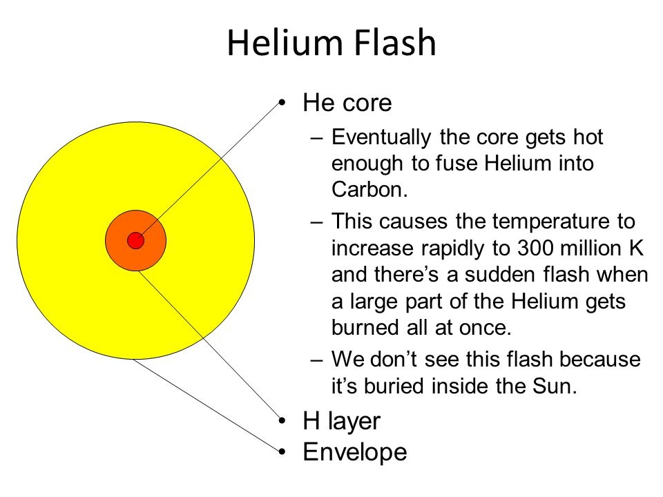 Helium Flash He core –Eventually the core gets hot enough to fuse Helium into Carbon. –This causes the temperature to increase rapidly to 300 million