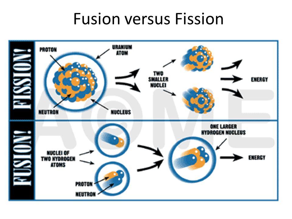 Fusion versus Fission