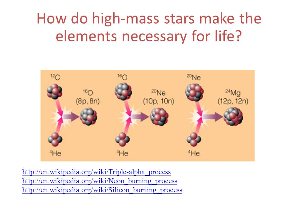 How do high-mass stars make the elements necessary for life? http://en.wikipedia.org/wiki/Triple-alpha_process http://en.wikipedia.org/wiki/Neon_burni