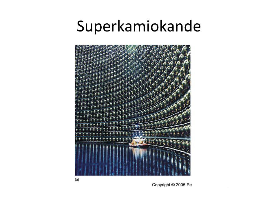 Superkamiokande