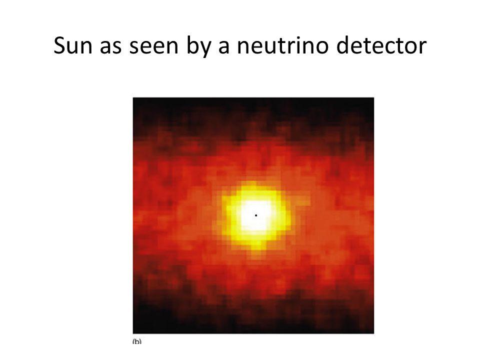 Sun as seen by a neutrino detector