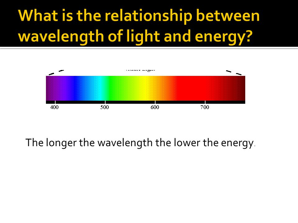 The longer the wavelength the lower the energy.