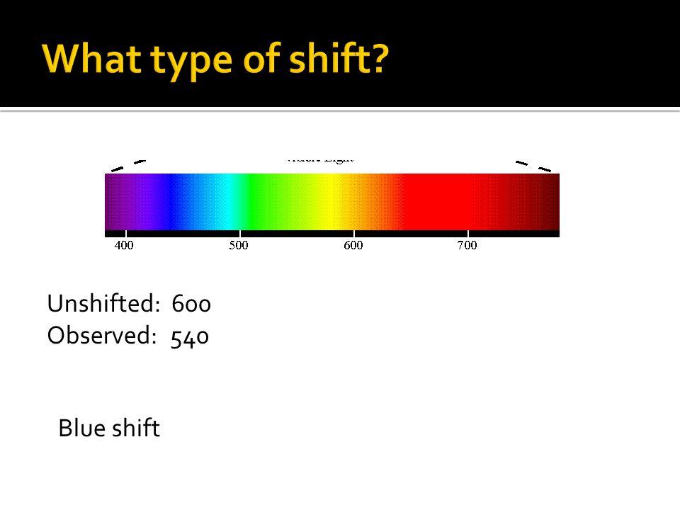 Unshifted: 600 Observed: 540 Blue shift