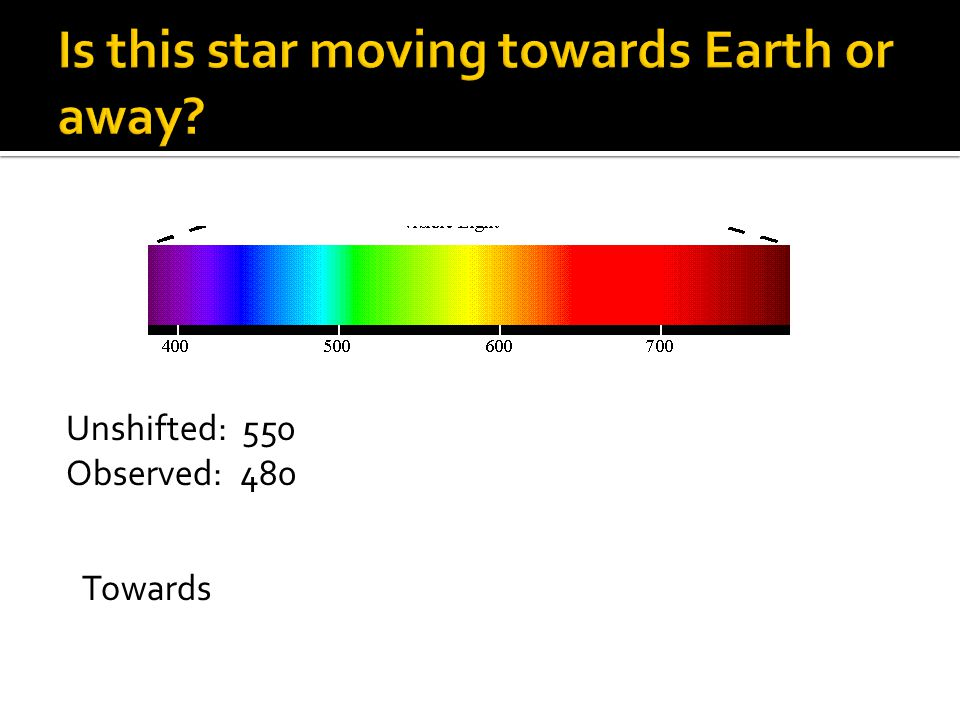 Unshifted: 550 Observed: 480 Towards