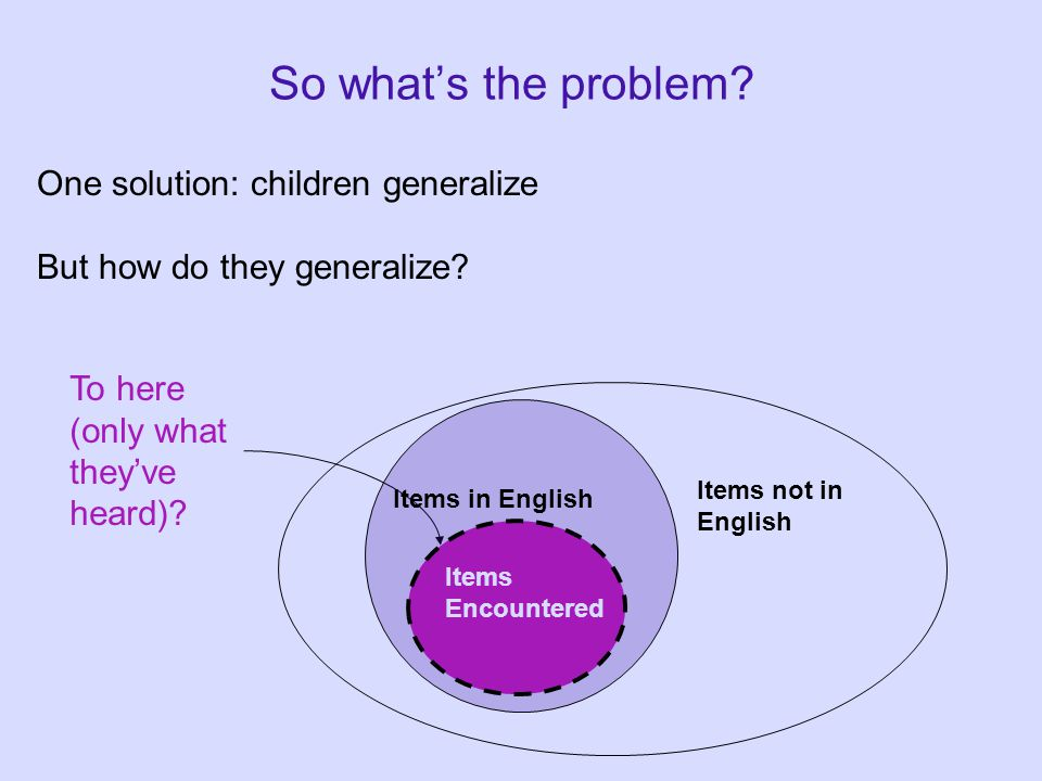 So what's the problem? One solution: children generalize But how do they generalize? To here (only what they've heard)? Items Encountered Items in Eng