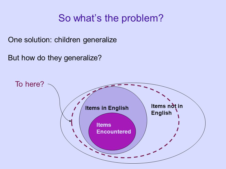 So what's the problem? One solution: children generalize But how do they generalize? To here? Items Encountered Items in English Items not in English
