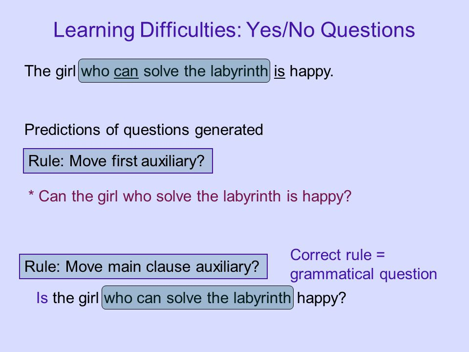 Learning Difficulties: Yes/No Questions Rule: Move first auxiliary? Rule: Move main clause auxiliary? The girl who can solve the labyrinth is happy. *