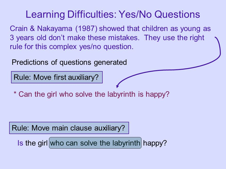 Learning Difficulties: Yes/No Questions Rule: Move first auxiliary? Rule: Move main clause auxiliary? * Can the girl who solve the labyrinth is happy?
