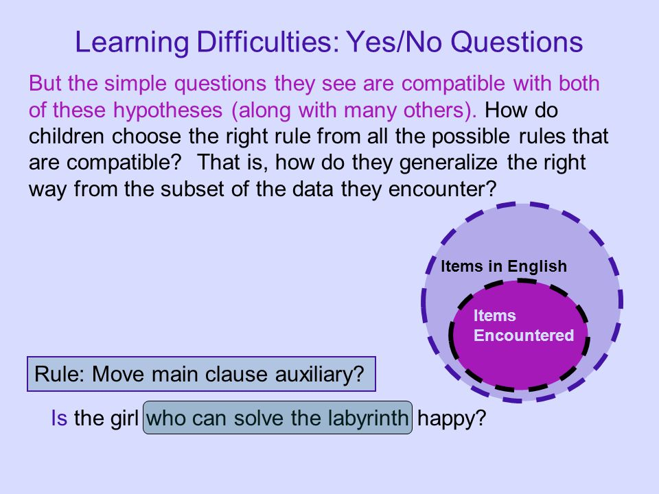 Learning Difficulties: Yes/No Questions Rule: Move main clause auxiliary? Is the girl who can solve the labyrinth happy? But the simple questions they