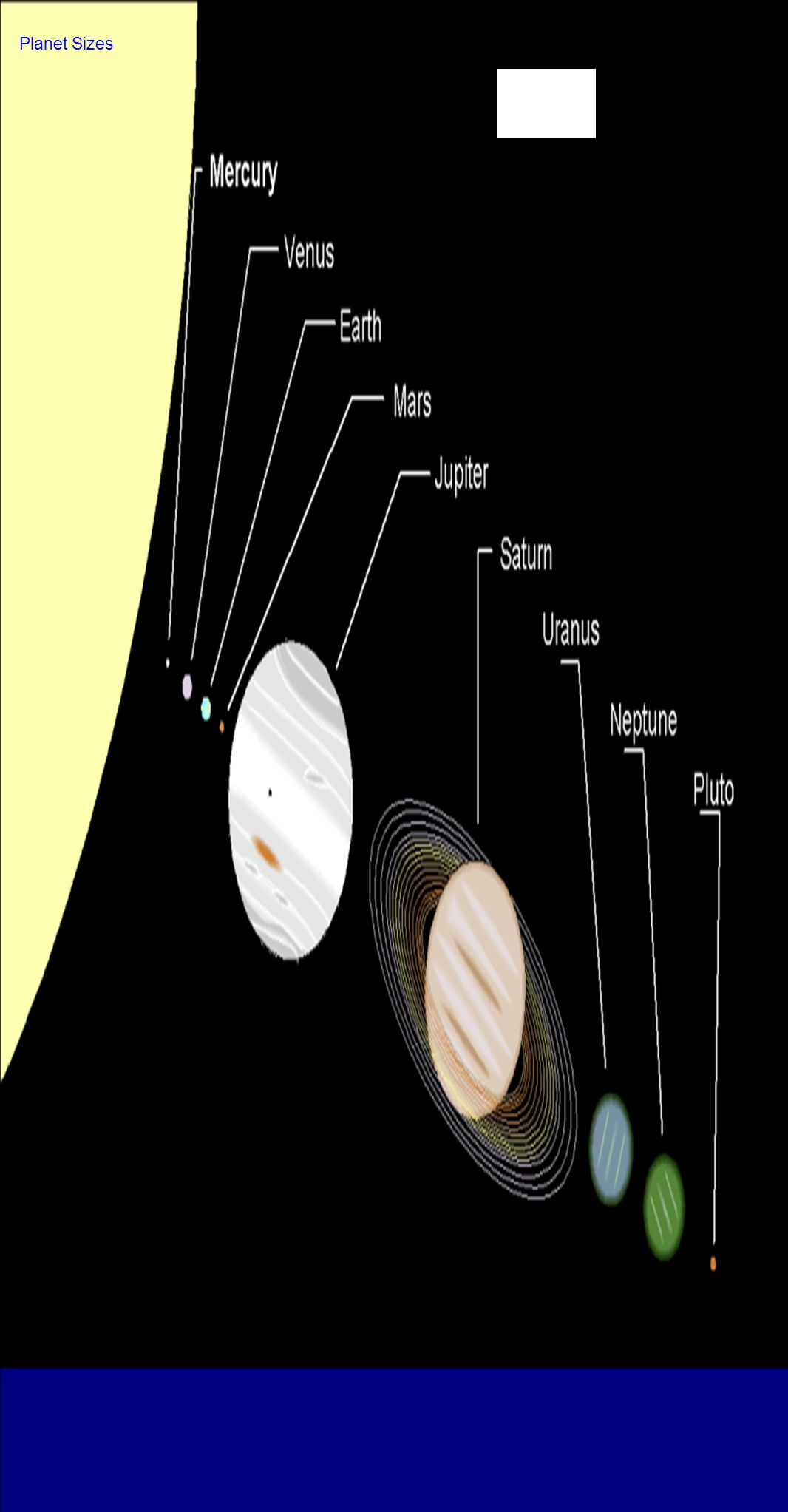 PLANETS LO: I will identify the known planets of the solar system.