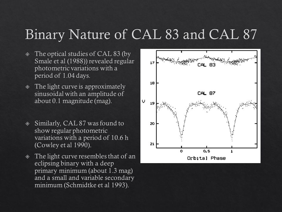 Examples of intermediate cases: Comparison of high-resolution X-ray spectra of the CN e V5116 Sgr, HVCet, and V1494 Aql.