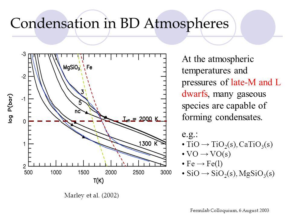Fermilab Colloquium, 6 August 2003 Condensation in BD Atmospheres Marley et al.