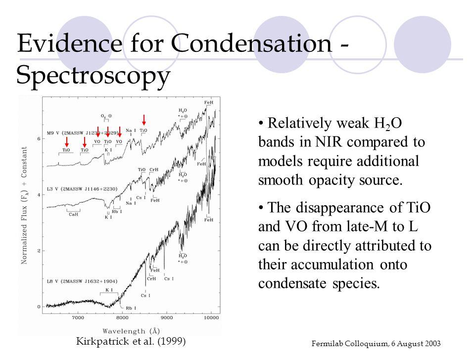 Fermilab Colloquium, 6 August 2003 Evidence for Condensation - Spectroscopy Kirkpatrick et al.
