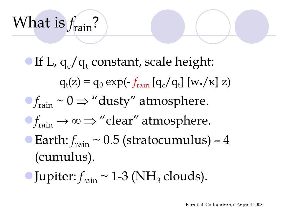 Fermilab Colloquium, 6 August 2003 What is f rain .