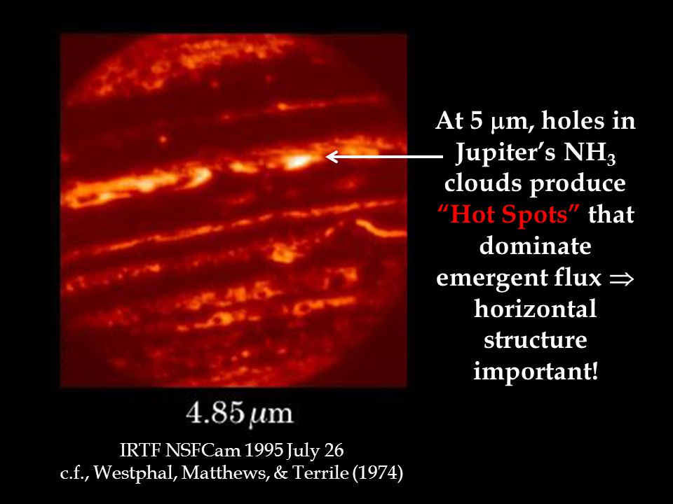 IRTF NSFCam 1995 July 26 c.f., Westphal, Matthews, & Terrile (1974) At 5  m, holes in Jupiter's NH 3 clouds produce Hot Spots that dominate emergent flux  horizontal structure important!