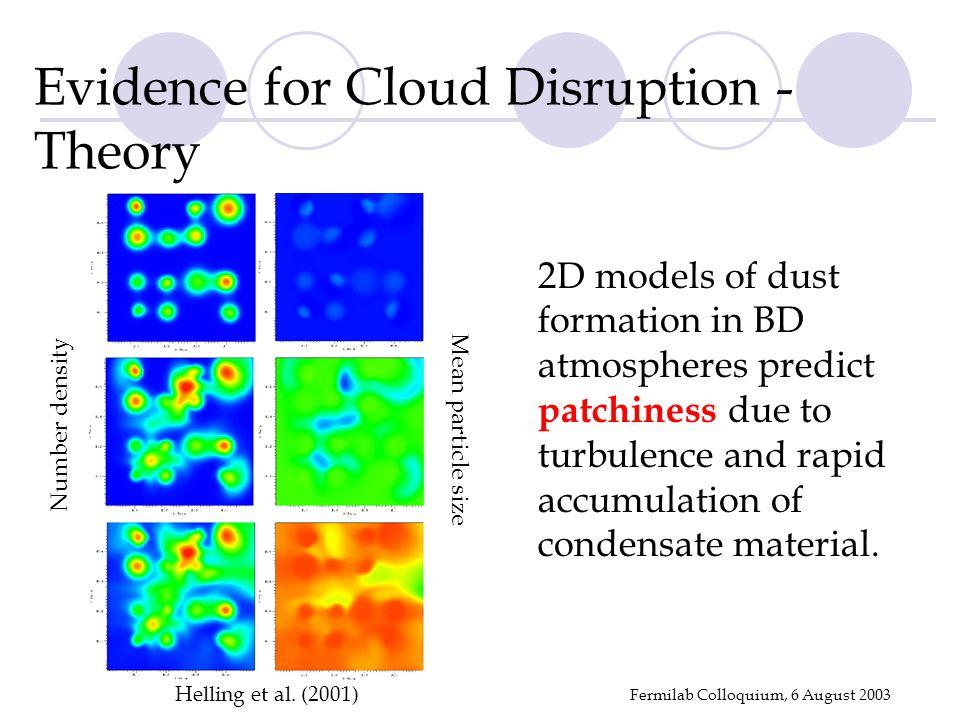 Fermilab Colloquium, 6 August 2003 Helling et al.