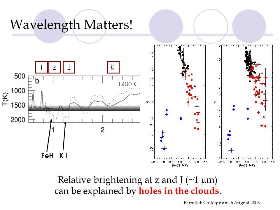 Fermilab Colloquium, 6 August 2003 Wavelength Matters.