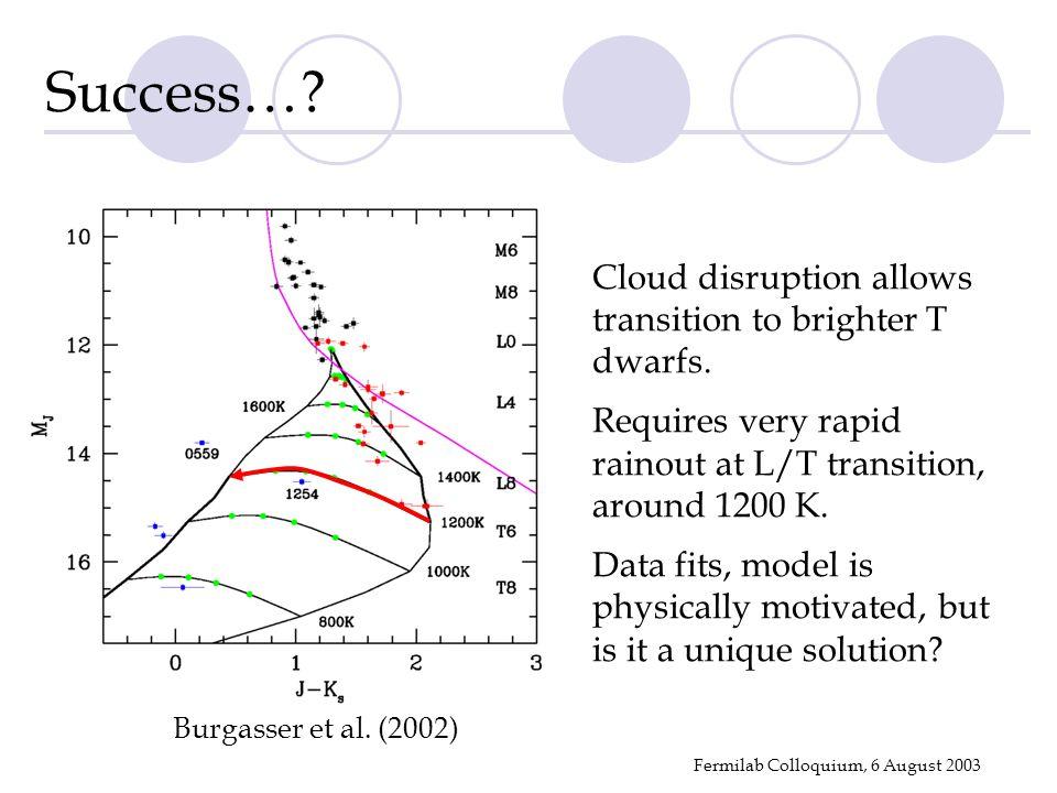 Fermilab Colloquium, 6 August 2003 Burgasser et al.