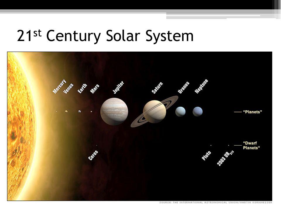 21 st Century Solar System