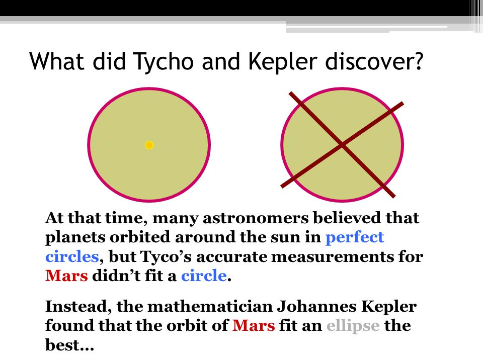 What did Tycho and Kepler discover.