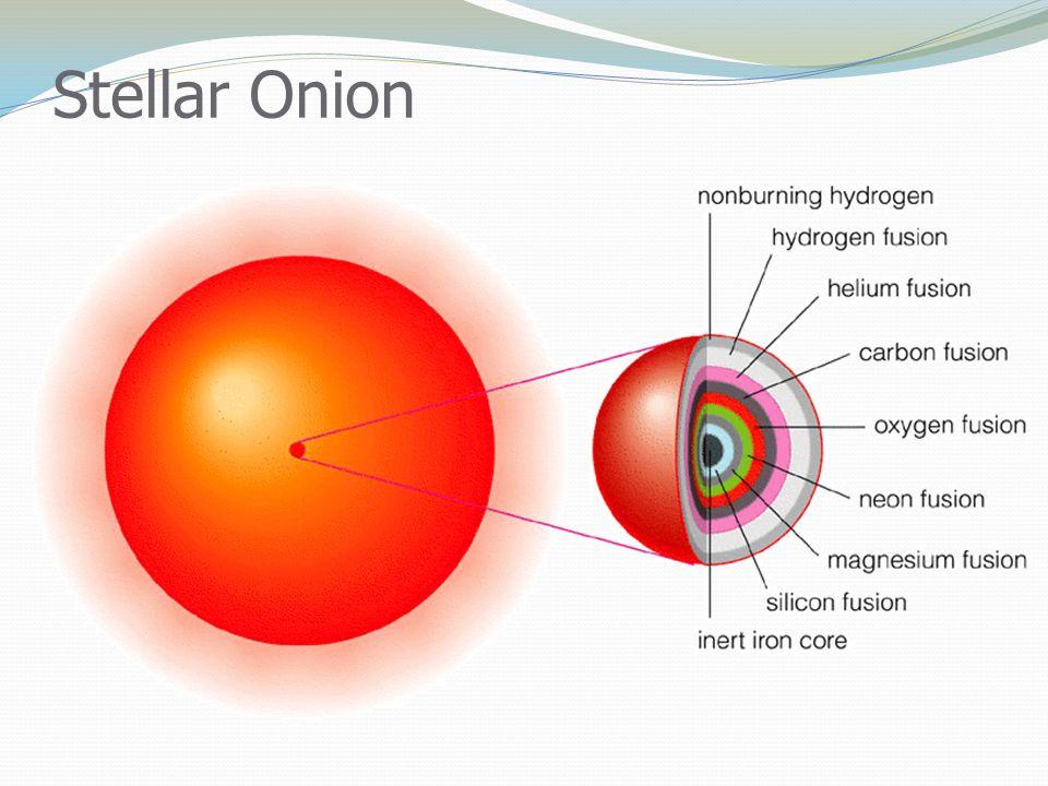 Stellar Onion