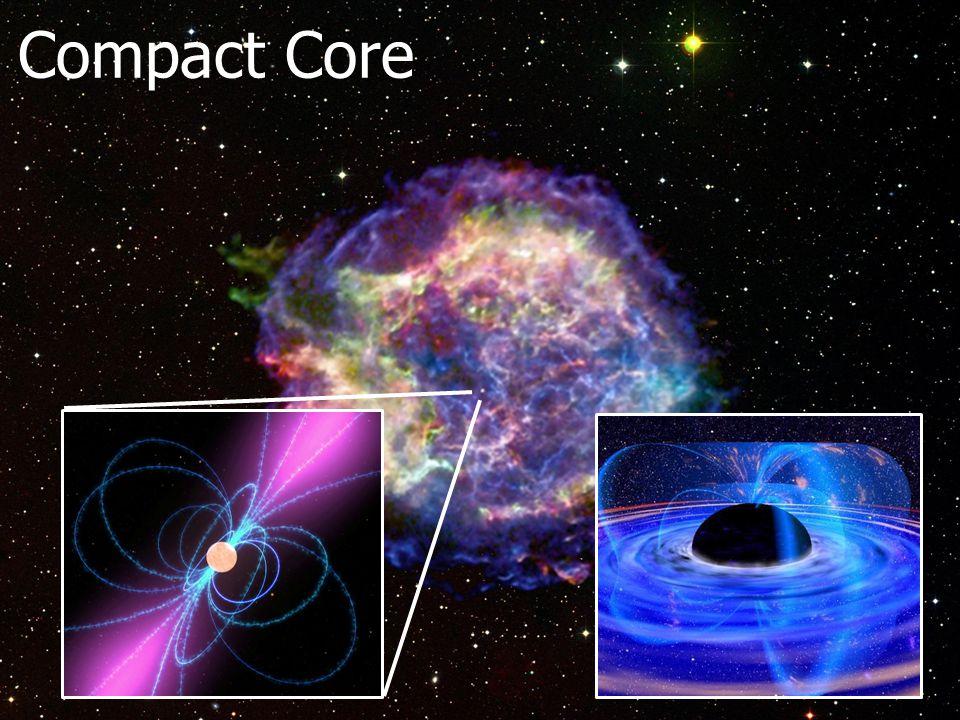 Compact Core