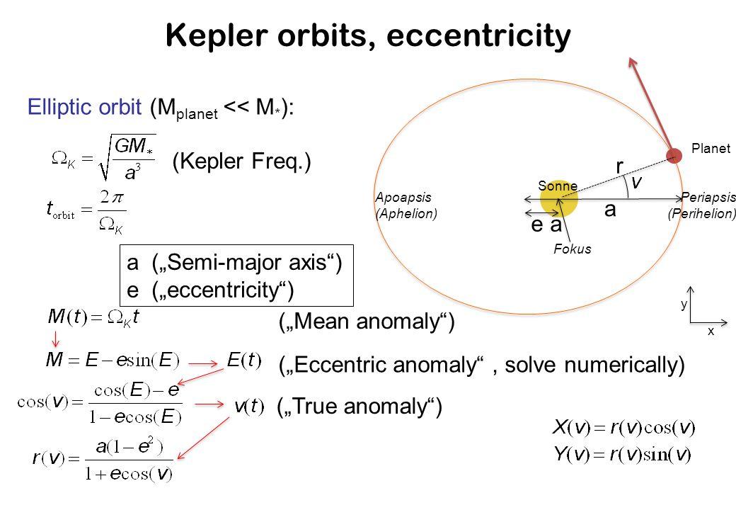 "Kepler orbits, eccentricity Elliptic orbit (M planet << M * ): (Kepler Freq.) (""Mean anomaly"") (""Eccentric anomaly"", solve numerically) (""True anomaly"