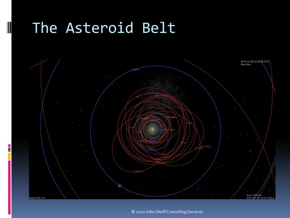 The Asteroid Belt © 2010 John Sheff Consulting Services