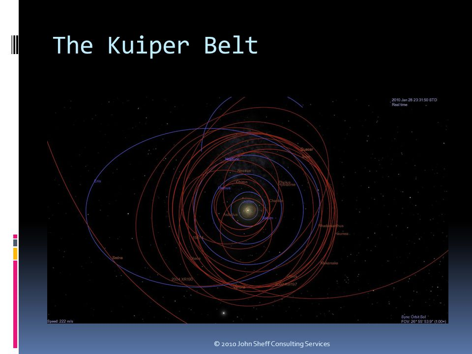 The Kuiper Belt © 2010 John Sheff Consulting Services