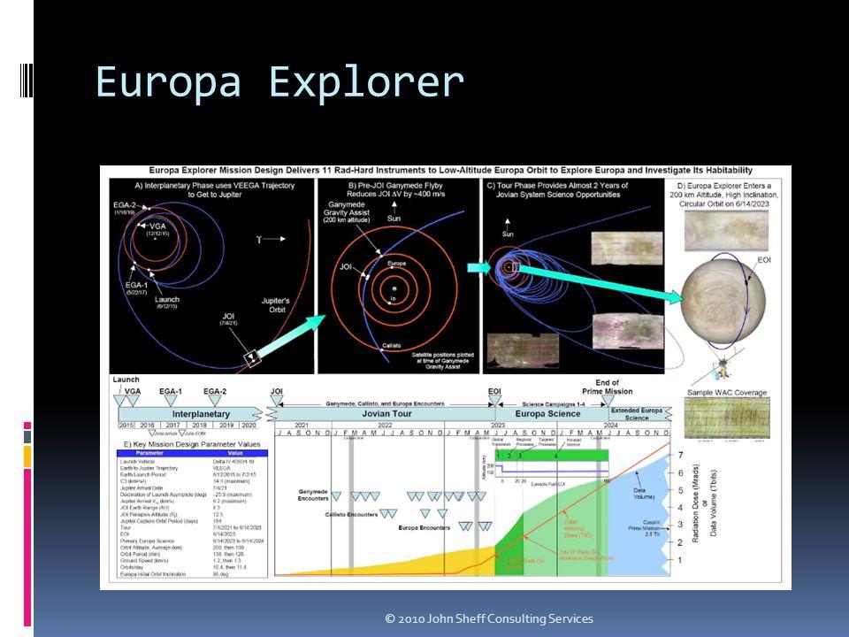 Europa Explorer © 2010 John Sheff Consulting Services