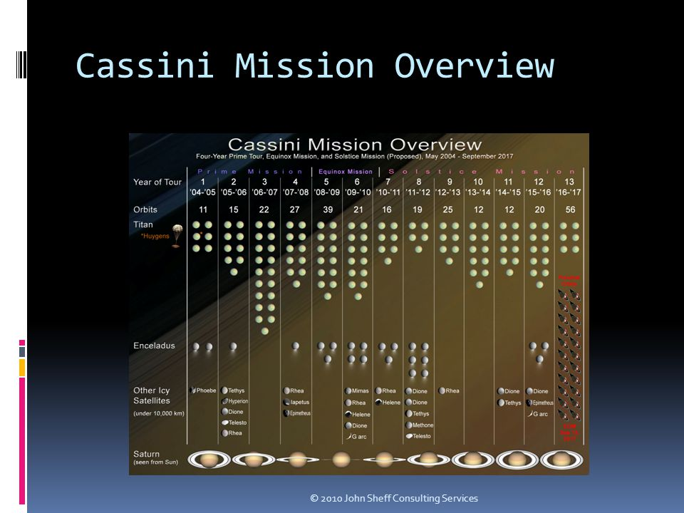 Cassini Mission Overview © 2010 John Sheff Consulting Services