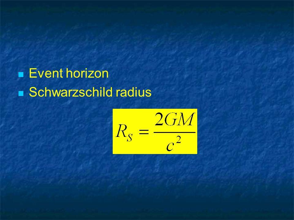 Event horizon Schwarzschild radius Event horizon Schwarzschild radius