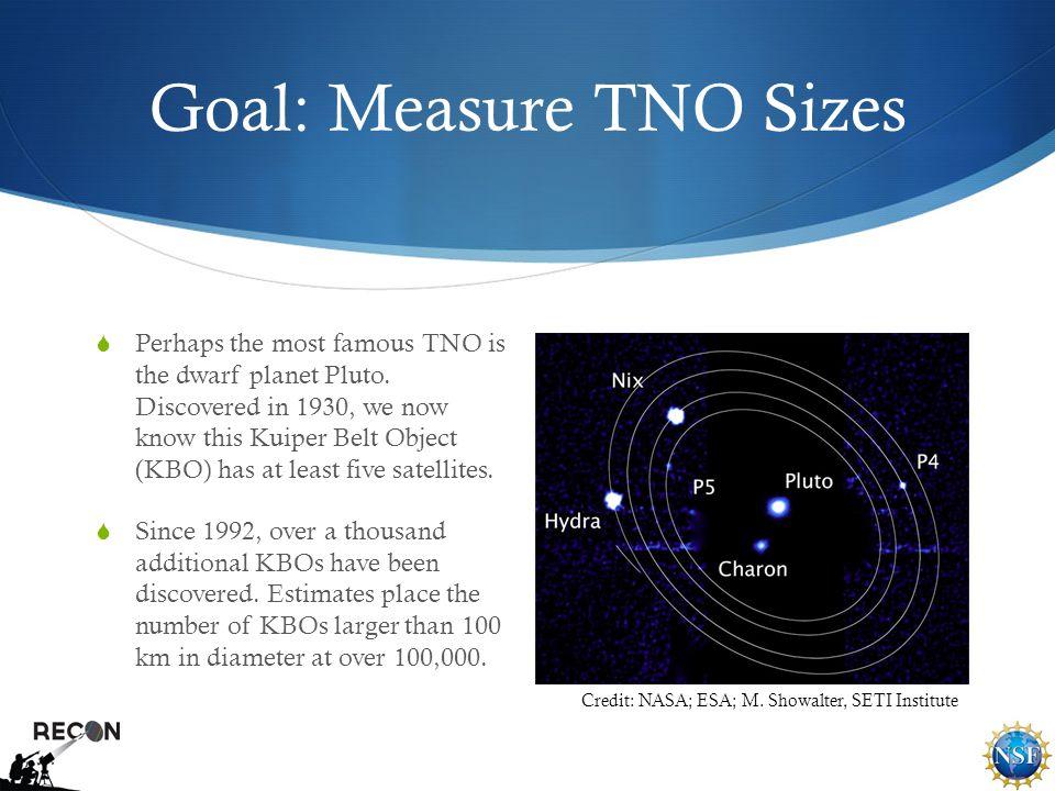 Goal: Measure TNO Sizes  Perhaps the most famous TNO is the dwarf planet Pluto.