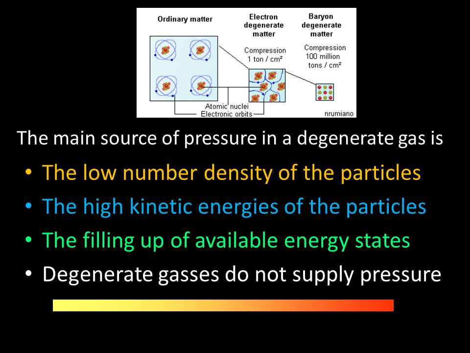 The main source of pressure in a degenerate gas is The low number density of the particles The high kinetic energies of the particles The filling up o