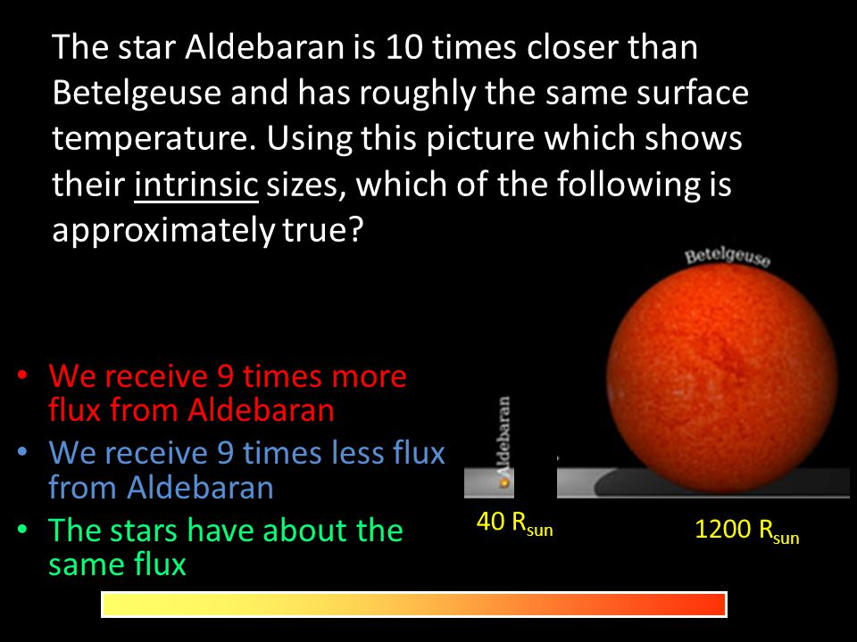 The star Aldebaran is 10 times closer than Betelgeuse and has roughly the same surface temperature. Using this picture which shows their intrinsic siz