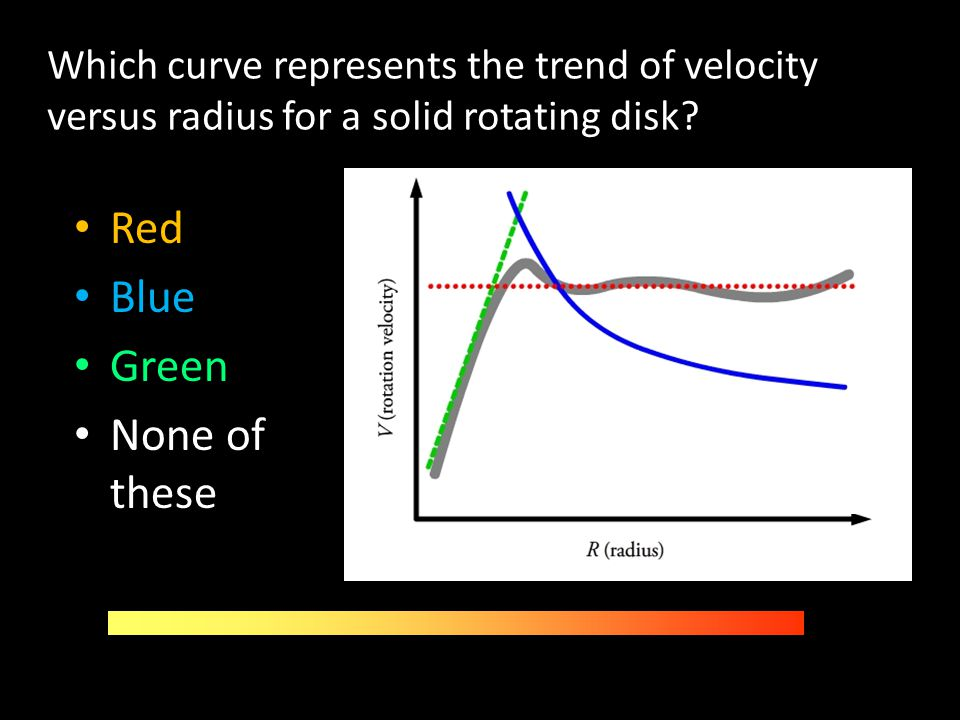 Which curve represents the trend of velocity versus radius for a solid rotating disk? Red Blue Green None of these