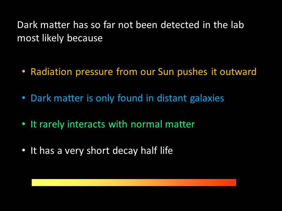 Dark matter has so far not been detected in the lab most likely because Radiation pressure from our Sun pushes it outward Dark matter is only found in