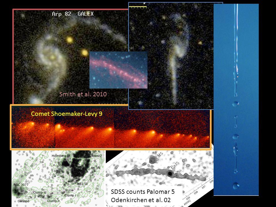 Smith et al. 2010 ARP 242 GALEX SDSS counts Palomar 5 Odenkirchen et al. 02 Comet Shoemaker-Levy 9