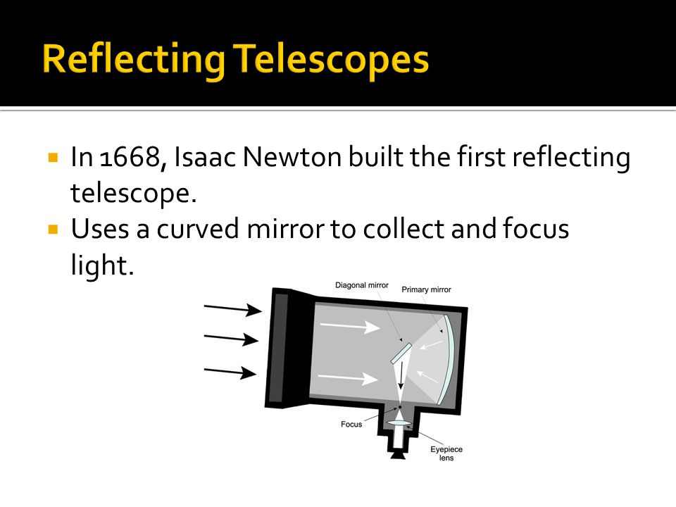  In 1668, Isaac Newton built the first reflecting telescope.